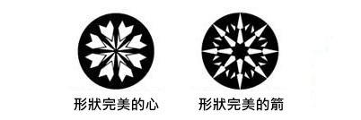 鑽石4C-車工