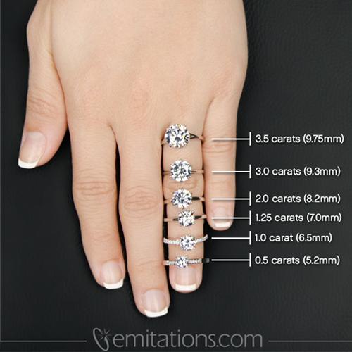 鑽石大小比例